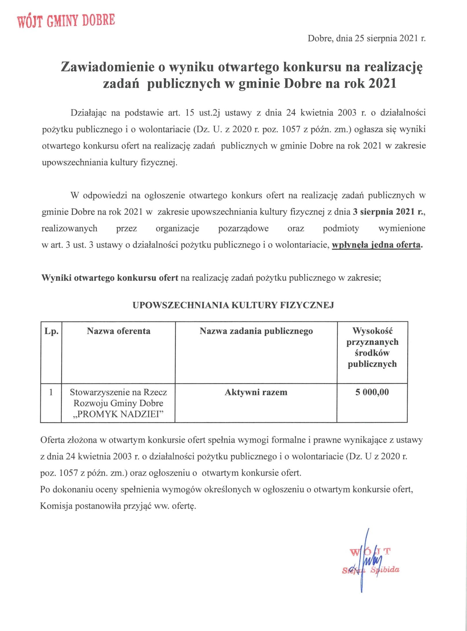 Zawiadomienie o wyniku otwartego konkursu na realizację zadań  publicznych w gminie Dobre na rok 2021-1.jpg (460 KB)